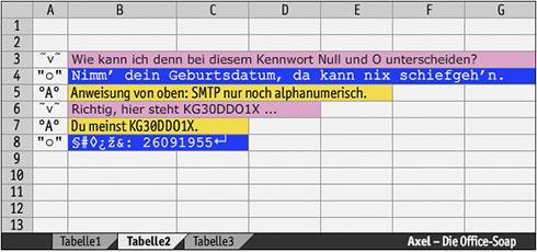 axel_soap_tabelle